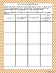Text Features Advanced Graphic Organizer and Worksheet