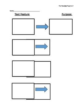 Text Features And Their Purpose