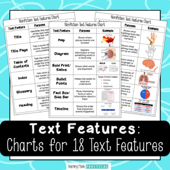 Text Features Chart