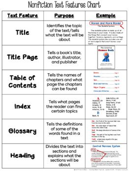 Nonfiction Text Features Charts / Handout for Student Notes or Cheat Sheet