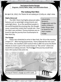 "Text Features: Diagrams, Tables, Maps, and more-Titanic: ""The Iceberg that Won"""