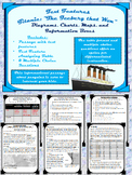 """Text Features: Diagrams, Tables, Maps, and more-Titanic: """"The Iceberg that Won"""""""