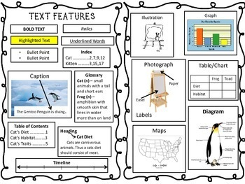 Text Features Handout