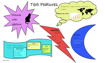 Text Features Poster