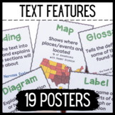 Nonfiction Text Features Poster Set for Student Reference