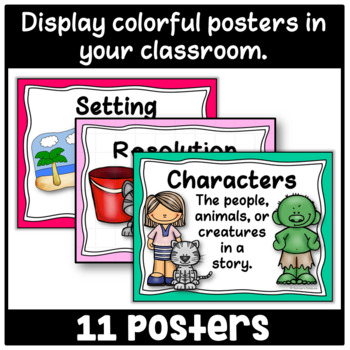 Text Features Posters (Fiction)