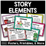Story Elements (Posters)
