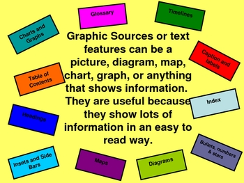 Text Features Powerpoint with Pictures and Definitions
