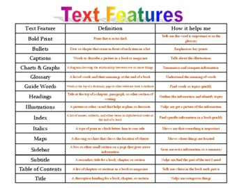 Text Features Sort