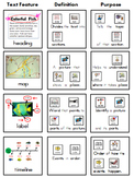 Text Features (Visuals, Definitions, Purpose) Regular & Modified