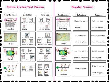 Text Features Visuals RI.1.5 (Regular & Modified Versions)