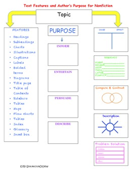 Text Features and Author's Purpose for Nonfiction