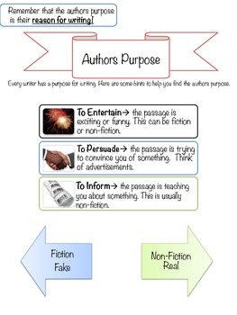 Text Features and Literacy Guide