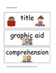 Text Features and Story Elements Vocabulary Cards- Word Wa