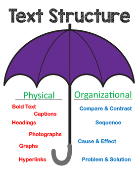 Text Features and Text Structure Poster