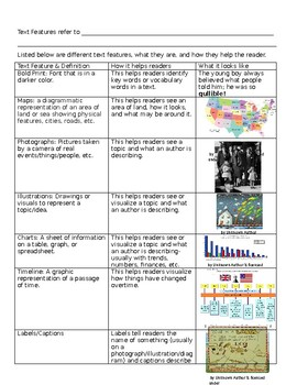 Text Features and Text Structures