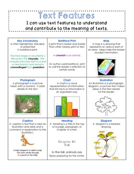 Text Features poster informational text common core printable