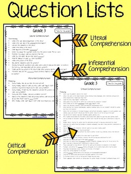Literal And Inferential Comprehension Questions For Any