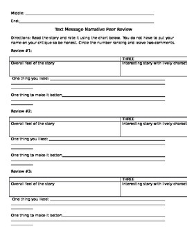 Text Message Writing Activity