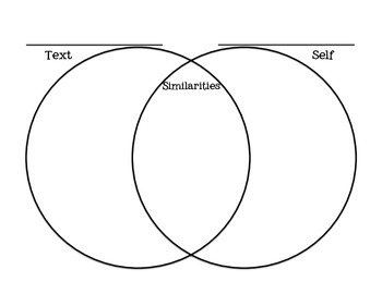 Text-Self Connections Venn