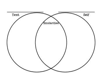 Text-Self Connections Venn