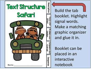 Text Structure for Third Grade