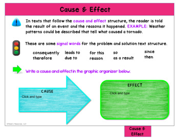 Text Structure Digital Interactive Notebook for Google Classroom