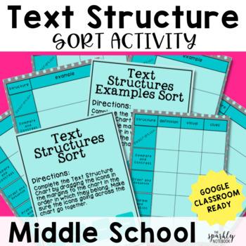 Nonfiction Text Structure Activity - Word Sort (Common Core Aligned)