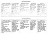 Text Structure Checklist