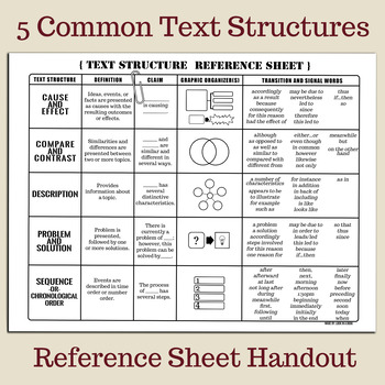 Text Structure & Graphic Organizer Detectives