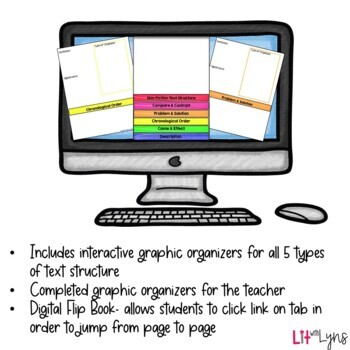 Text Structure Flip Book:  Interactive Notebook Note-Taking Graphic Organizers