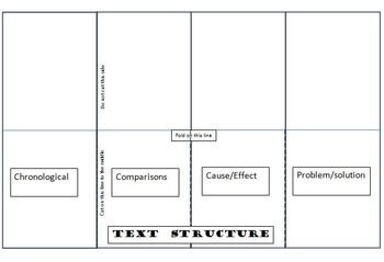 Text Structure Flip book sheet for Interactive Notebooks