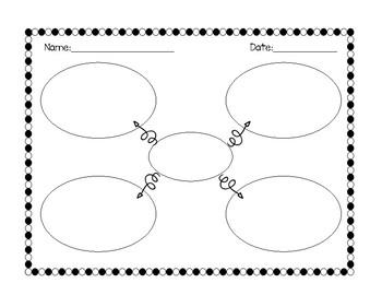 Text Structure Graphic Organizer Bundle
