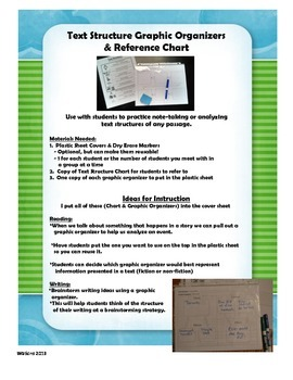 Text Structure Graphic Organizers - Fiction & Non-Fiction Texts