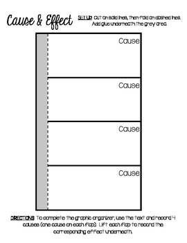 Interactive Graphic Organizers-Text Structure