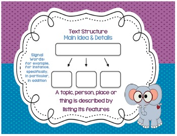 Text Structure Jungle Themed Posters,  w/ diagrams & signal words