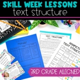 Text Structure Lesson Plans with Activities