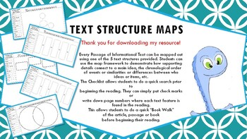 Text Structure Map- Informational Text Passages