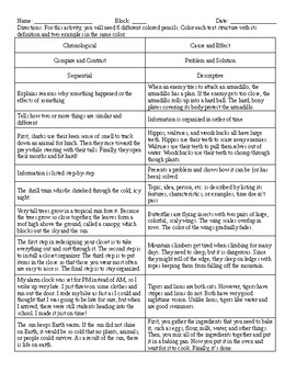 Text Structure Matching Activity
