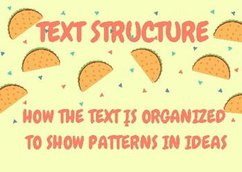Text Structure Note Card: CCSS Aligned Read Informational Text: Craft/Structure