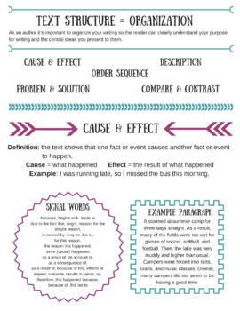 Text Structure Notes and Graphic Organizers