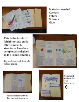 Text Structure Organizational Patterns Foldable Learning Guide (Grades 5 -8)