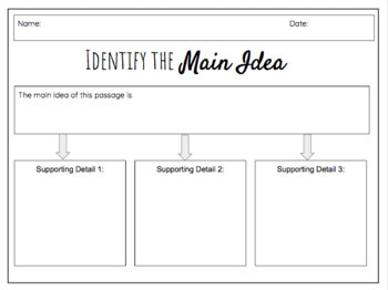 Text Structure Organizers for Google Classroom