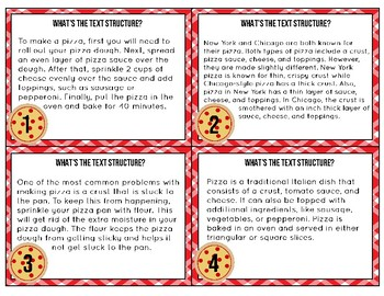 Text Structure Pizza Parlor Game