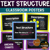 Text Structures Posters (Informational Text Structures)