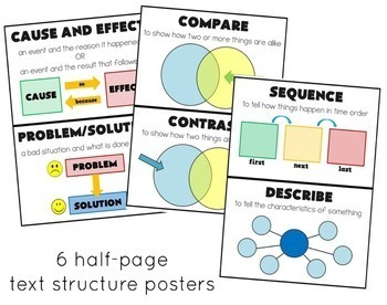Informational Text Structure Activities