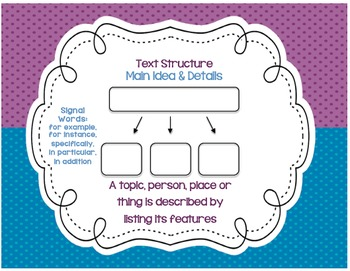 Text Structure Posters!! The 5 most popular structures!