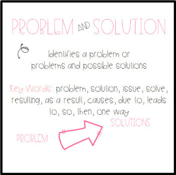 Text Structure: Problem and Solution ONLY