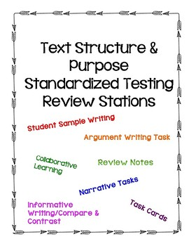 Text Structure & Purpose Stations Review