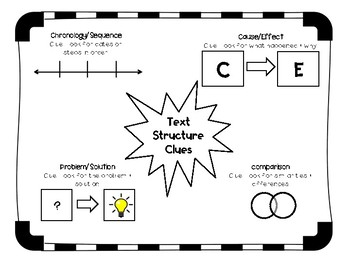 Text Structure Reference Posters and Work Mat